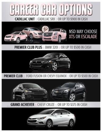 CareerCars